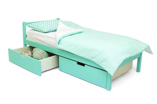 Детская кровать «Svogen classic мятный» - фото 13767