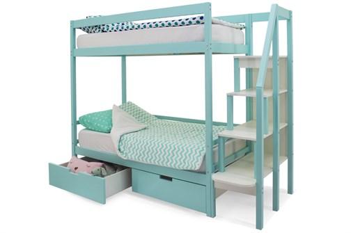 Двухъярусная кровать «Svogen» мятный - фото 21408