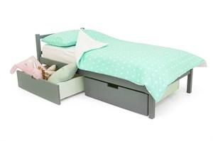 Детская кровать «Skogen classic графит»